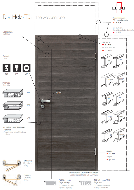 German Doors Vancouver Canada  sc 1 st  Modern Interior Door - Vancouver & Modern Interior Door Products - European Doors with Fresh Designs ...