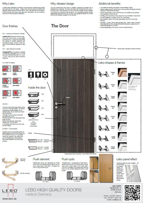 Lebo Interior Door Products European Doors At Their Best